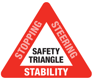 monroe safety triangle stability