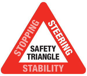 monroe safety triangle steering