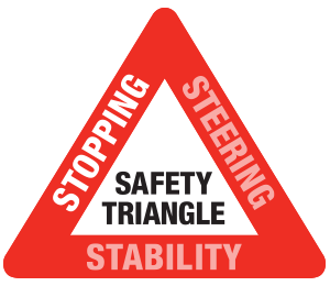 monroe safety triangle stopping