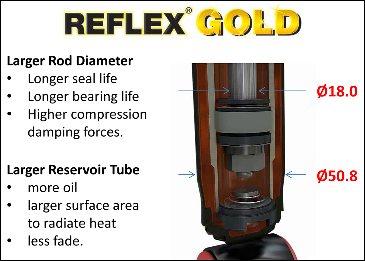 pic product Reflex Gold info